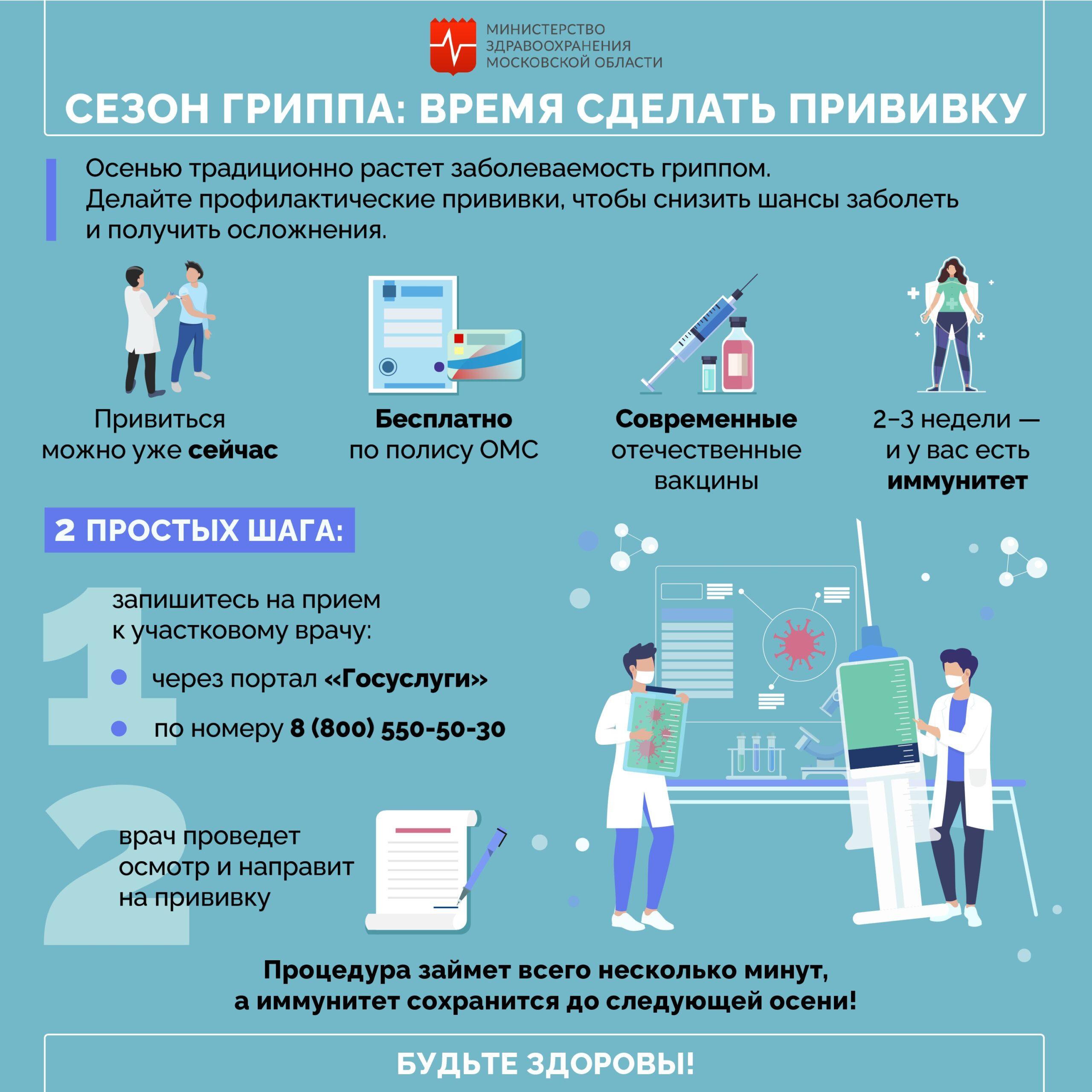 Расписание проведения прививок